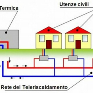 E' nata una nuova società di servizi per promuovere il teleriscaldamento nel Canton Ticino